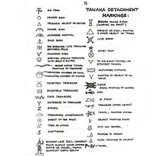 Yamashita Treasure Signs And Symbols Buried Treasure, Treasure Maps, Wallpaper Pictures, Background Pictures, Triangle Objects, Sign Language Words, Map Symbols, Grammar And Vocabulary, Cool Backgrounds