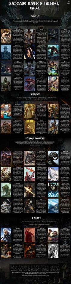 Post with 15082 views. Fantasy Nation Builder CYOA by Ordion Fantasy Warrior, Fantasy Rpg, Dark Fantasy Art, Fantasy World, Create Your Own Adventure, Fantasy Island, D&d Dungeons And Dragons, Fantasy Setting, Book Projects