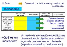 marco logico indicadores y medios de verificacion