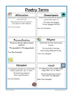 Here's a quick review or reference sheet for students to use during a poetry unit.  I love teaching poetry and love to give the kids a chance to make up their own examples of figurative language and poetry terms.  Often, I give out 4-5 whiteboard pens to the students and ask them to write an examp.