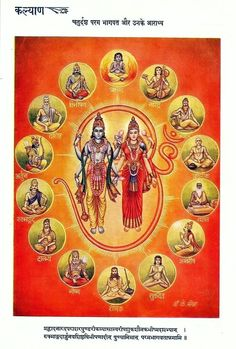 "Lakshmi Narayan and 14 Aradhyas of God 1958 Hindu print ex Kalyan ""Kalyan"" is a Hindi monthly magazine published by Gita Press, Gorakhpur."