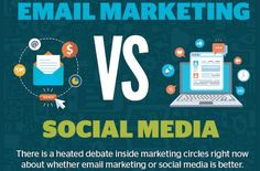 Social media vs. Email marketing infographic verdict