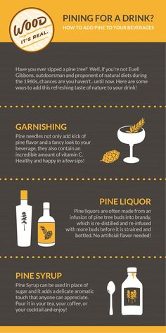 Were fans of a good punand a good beverage. Pine for a drink no more and see how you can incorporate Southern Yellow Pine into your beverage. Cheers!