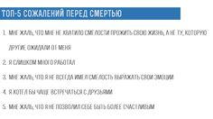 top-sozhaleniy-pered-smertyu.jpg