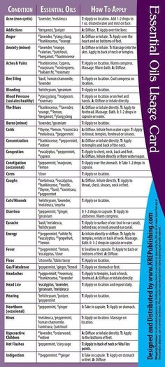 """NEW! Essential Oils Usage Cards for ailments from A-Z. These are great for handing out at events or just on your everyday adventures. 4"""" in x 9"""" Full high resolution color, doubled sided handout cards #aromatherapy"""