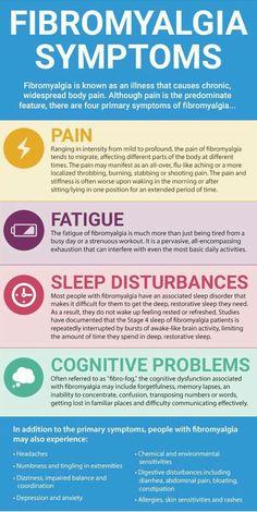 Fibromyalgia Syndrome, Fibromyalgia Pain, Chronic Fatigue Syndrome, Chronic Illness, Chronic Pain, Fibromyalgia Disability, Fibromyalgia Quotes, Chronic Tiredness, Fibromyalgia Treatment