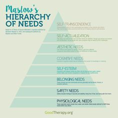 "8 levels of Abraham Maslow's hierarchy of needs developed from ""A Theory of Human Motivation"""