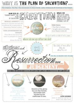 Feb YW lesson--The Plan of Salvation Lds Church, Church Ideas, Young Women Lessons, Lds Youth, Lds Scriptures, Plan Of Salvation, Scripture Study, Scripture Journal, Church Activities