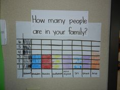 Math- Graphing: Family Unit