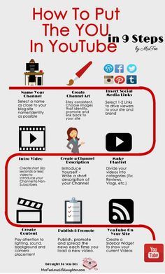 9 easy steps to help you rock YouTube.