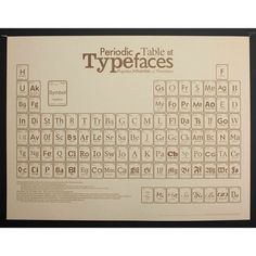 Periodic Table Typefaces Natural now featured on Fab.