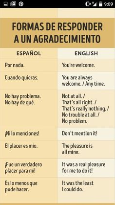 Replies when someone says thanks Spanish Phrases, Spanish Grammar, Spanish Vocabulary, Spanish Words, English Phrases, English Idioms, English Words, Teaching Spanish, Teaching English