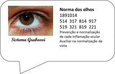 Norma dos olhos