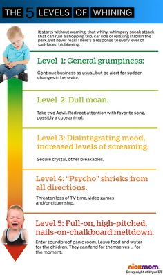 They jump from level 1 to level 5 so quickly! #kids #parenting