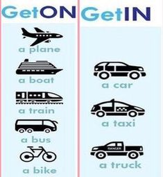 """ENGLISH VOCABULARY: """"on"""" versus """"in"""". Certain vehicles / in the are said to be something you either get in or get on and are never changed. There are no rules for why it's or they simply must be memorized. English Prepositions, English Idioms, English Phrases, Learn English Words, English Study, English Lessons, English Posters, French Lessons, Spanish Lessons"""