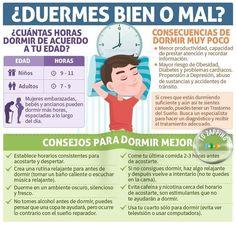 Cinco pasos para dormir bien.Hay un estudio que verifica que una de cada cinco personas tienen dificultades para dormir, el hecho de dormir poco y mal puede