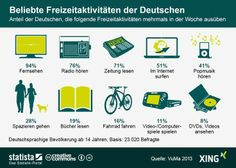 Spannende Freizeitaktivitäten gibt es auf www.lebegeil.de