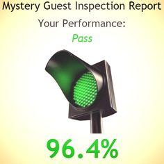 """Unsere Hotelkette LOUVRE Hotel Group schickt jedes Jahr einen Mystery Checker, um das """"Hotel des Jahres"""" zu küren. Wir sind sehr stolz auf unsere erreichten 96,4%. #Hoteltest #MysteryCheck #HoteldesJahres #Hoteloftheyear"""