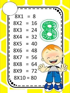 healthy meals for dinner easy meals ideas free Math Games, Math Activities, Maths, Multiplication Strategies, Math For Kids, Math Worksheets, Fractions, Educational Technology, Kids Education