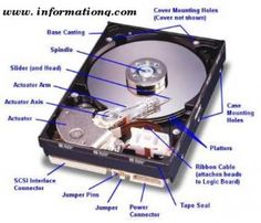 Hard disk drive (HDD) is what pretty much everyone knows as a hard drive. This specific Hard Drives components are shown in the picture. Computer Basics, Der Computer, Computer Repair, Computer Technology, Computer Science, Laptop Repair, Computer Lessons, Computer Build, Technology Gadgets