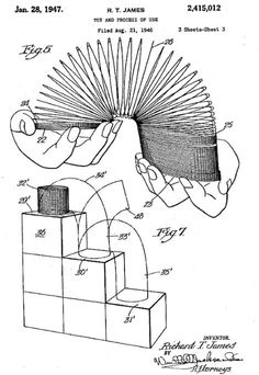 Image from the original patent for the slinky.  I'd like to see this on a shirt.