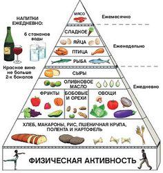 вкусная и полезная пища для похудения
