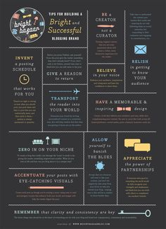 infographic designed by Amanda Jane Jones for Bright.Bazaar on How To Build A Bright & Successful Blogging Brand