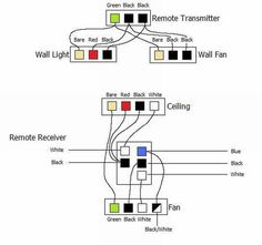 Hunter ceiling fan reverse switch wiring diagram httpladysro installing a ceiling fan wiring for ceiling fan installation asfbconference2016 Image collections