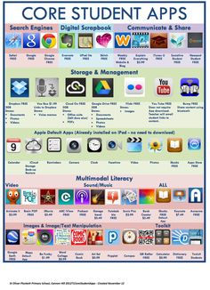 Educational Technology and Mobile Learning: Two Wonderful Visual Lists of Educational iPad Apps for Teachers and Students