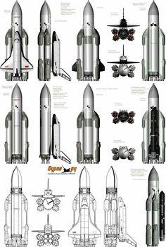 Buran, Russian Space Shuttle.