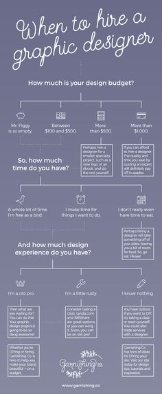 When to hire a graphic designer, and when to DIY. It's always a hard choice, but here's what you need to think about. | garnishing.co