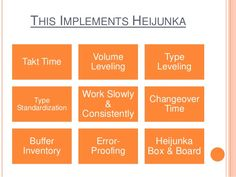 Make heijunka work Six Sigma Tools, 6 Sigma, Lean Manufacturing, Lean Six Sigma, Green Belt, Change Management, Organization Hacks, Organizing, Kaizen