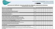 @ GRUPO ACTITUDES ® - Escala de Valoración para búsqueda documental (Heteroevaluación y Coevaluación).pdf