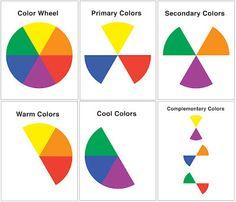 NVartworks: Color Wheel - elementary art class