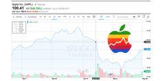 Las previsiones apuntan a que Apple presentará un cuarto trimestre positivo después de 9 meses - http://www.actualidadiphone.com/previsiones-cuarto-trimestre-positivo/