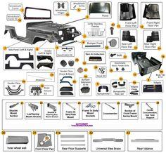 Great Body Parts For Wrangler YJ