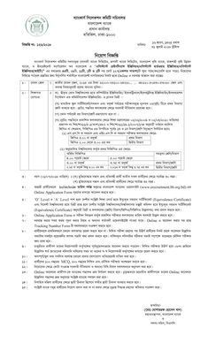 Bankers´Selection Committee Secretariat (BSCS) Assistant Programmer Recruitment Circular 2018 Assistant Engineer, Job Circular, The Selection, Investing