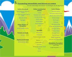 Verzameling internetlinks (downloads, online oefenen, filmpjes, ...) om rond thema kleuren en vormen aan de slag te gaan en Nederlandse woordenschat met anderstalige nieuwkomers en leerlingen te oefenen.