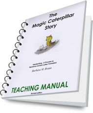 <p>Information and Instructions for teachers to teach handwriting using the Casey the Caterpillar story and process. Author: Brann, B.</p>