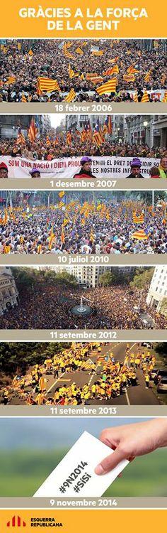 """via Esquerra Republicana de Catalunya """"Si som on som, és gràcies a la força de la gent."""""""