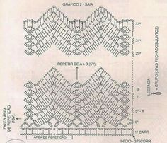 Chevron stitch diagram online schematic diagram the 138 best crochet chevron pattern images on pinterest crochet rh pinterest co uk chevron seating ccuart Gallery