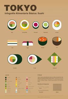 sushi - Graphic Design #food #poster #graphic #illustration #sushi