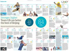 A look at the Guardian's Olympics pages so far