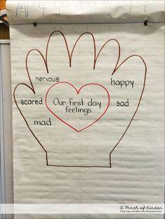 Recap: The First Week of Kindergarten!