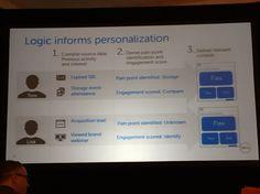 Logic informs personalisation