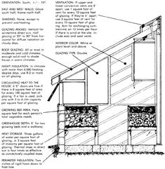 Build your own solar greenhouse using this solar greenhouse design and construction diagram that will create a homemade greenhouse with optimum light for plant growth. Originally published as Greenhouse Shelves, Window Greenhouse, Backyard Greenhouse, Mini Greenhouse, Greenhouse Ideas, Traditional Greenhouses, Underground Greenhouse, Homemade Greenhouse, Planting Roses