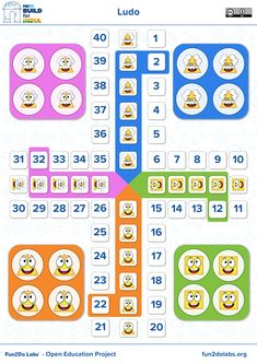 Ludo Printable, Ludo Board Game, Ludo Poster, Ludo Wala Game, Ludo Game for Kids, How to Use Games to Teach Mathematics, Mathematical Ludo