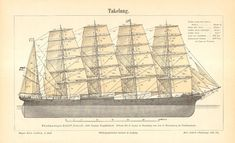 "1899 Rigging of ""Potosi"" Five-masted Steel Barque Original Antique Engraving"