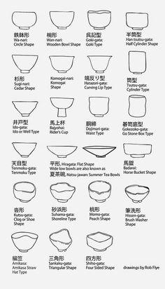 Around and About with Bulldog Pottery: The Japanese Tea Bowl, Fuku Fukumoto, Shinrin Yoku