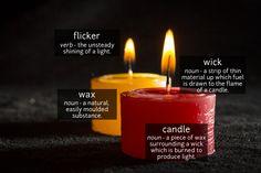 Candle - phocab.net